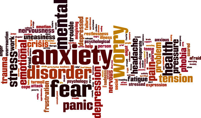 Word cloud of anxiety and related terms - Kramer Psychiatric Services - New Orleans Metairie Psychiatrist